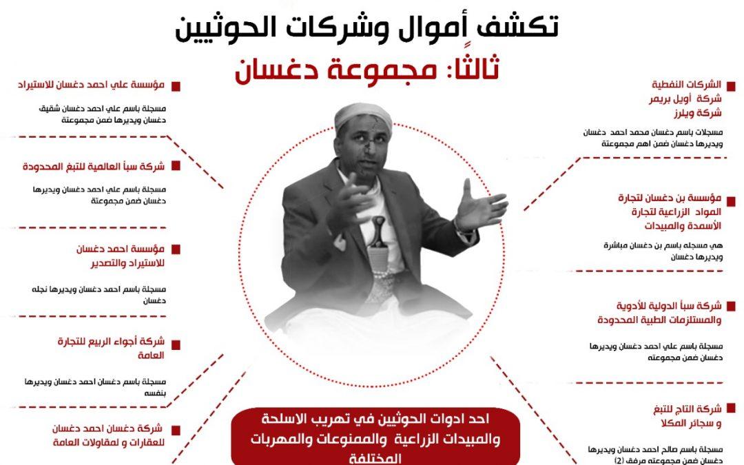 تقرير جديد ل(regain yemen)عن شركات واموال الحوثيين يكشف شبكة دغسان التجارية